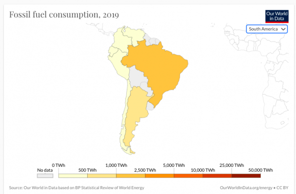 imagen sobre combustible fósil en latino America
