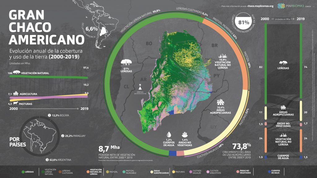 Gran Chaco: Mapa 2019